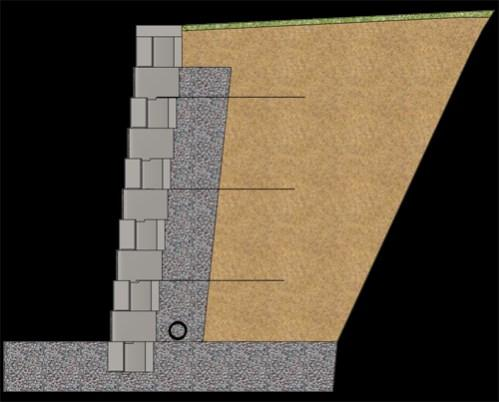 BUILDING A WALL This is a starting guide to the Cambridge Sigma Retaining Wall System. In this book we cover the general points that are important in building a retaining wall.