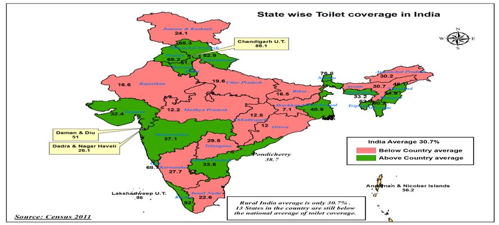 Third category from 25-50%: only 8 states are having 25-50% latrine facilities. West Bengal only has 46.