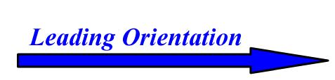 9 Leading Orientations Leading Orientations are the orientations immediately in front of the group s primary (developmental) orientation.