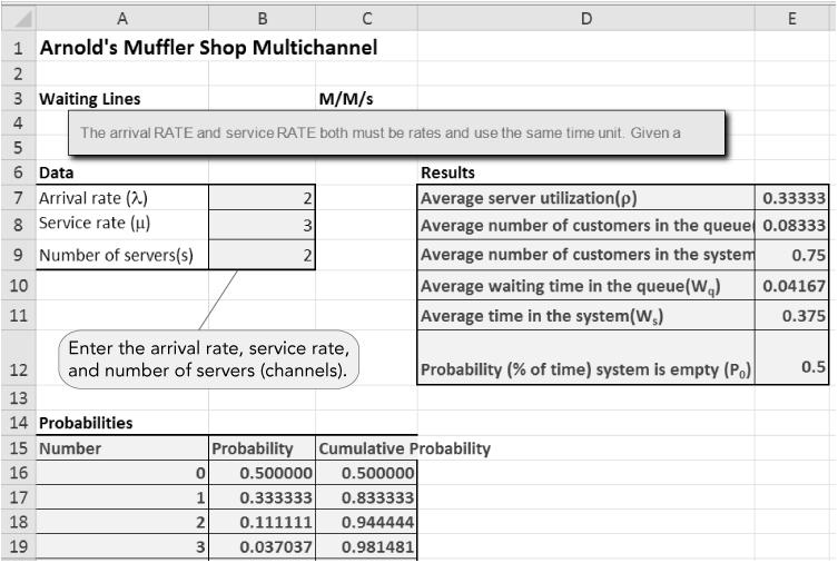 Effect of Service Level on Arnold s Operating Characteristics OPERATING CHARACTERISTIC Probability that the system is empty (P 0 ) Average number of cars in the system (L) Average time spent in the