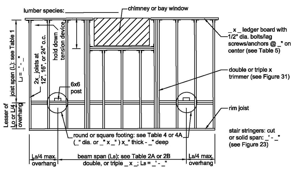 Figure 31: Detail for Framing Around Chimney or Bay Window Triple joist hanger, typica