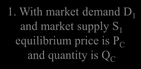 1. With market demand D 1 and market supply S 1