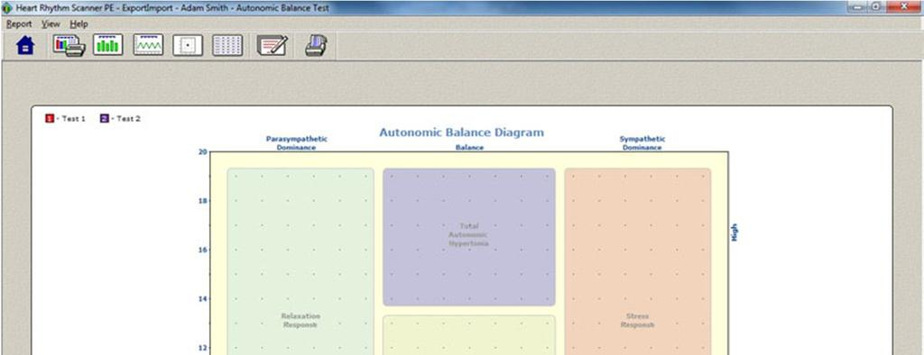 This view shows an autonomic balance diagram.