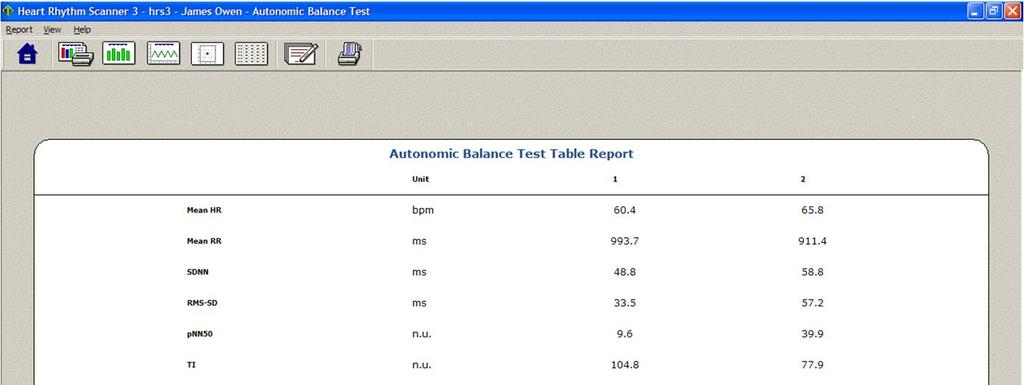 5.6.5. Tabular Report This view shows all calculated parameters in numerical format.
