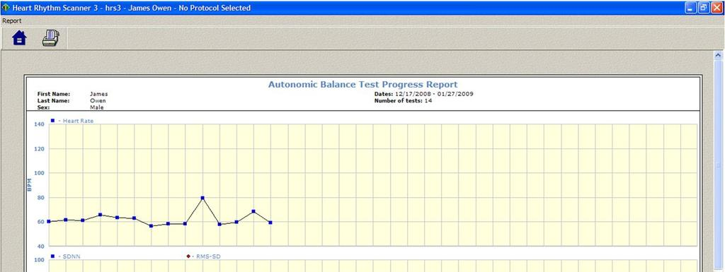 The following window opens: This view shows line graphs for all calculated test parameters across all