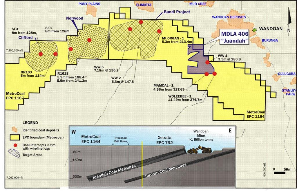 Tenements have very large exploration targets Drill holes