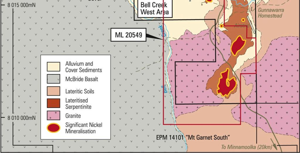 % Ni Bell Creek North Indicated Resource.Mt @.