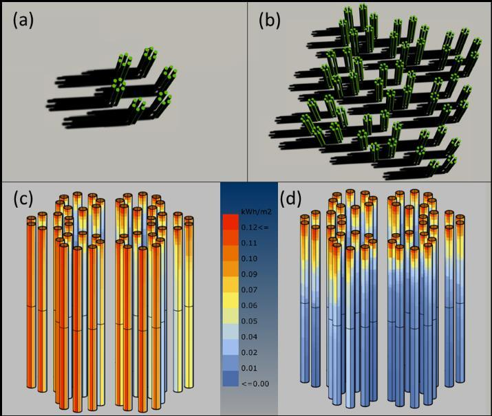 PBR (Fig. 2 (a)) and a field of nine PBRs (Fig. 2 (b)) were drawn using Rino/Grassopper3D modelling tool.