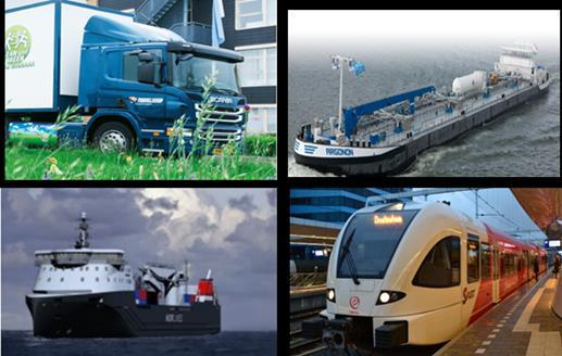 LNG - Fuel for vehicles, trains, ships Off-grid
