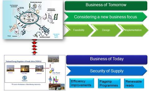 SECTION 6: BUSINESS OF TOMORROW SECTION 6.