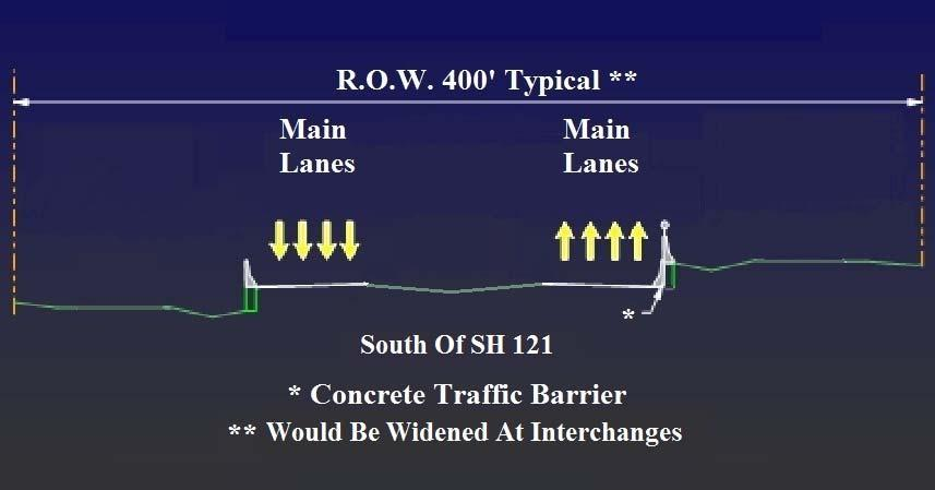IH 820 Proposed
