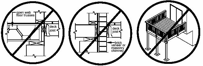 PROHIBITED LEDGER ATTACHMENTS Attachments to the ends of premanufactured open web joists, to brick veneers, and to house overhang/bay windows are strictly prohibited; see Figure 8 through Figure 10.