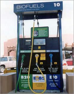 Litres Source from World Fuel Ethanol;