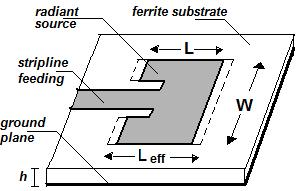 The Journal of American Science, 2010;6(3) been developed by rectangular patch printed on LiTi ferrite substrate in the X band. 2. Theory The geometry of antenna is shown in fig. 1.