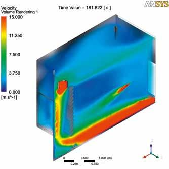 siempelkamp Nuclear Technology What does CFD do? Flow and heat transfer calculations for any given geometries Thermal conduction, convection and radiation Reactive fluid flows (e.g. combustion, or reactions between acids and alkalis) Pump calculations (e.