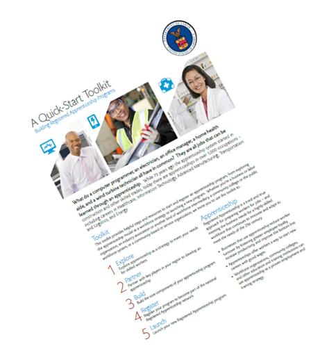 DOL.GOV/APPRENTICESHIP RESOURCES Quick Start Toolkit 5 Step Format to take you from exploring to launching a Apprenticeship Program. http://www.doleta.