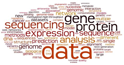 Bioinformatics The design, construction and use of software tools to generate,