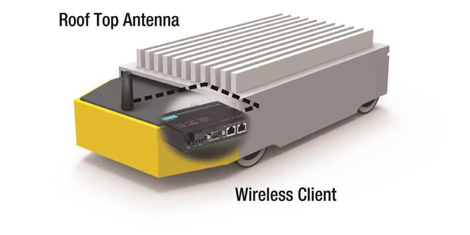 The type of antenna you choose is however restricted by the design of the AGV.