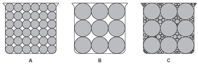 7. The diagram below represents cross sections of equal-size beakers A, B, and C filled with beads.