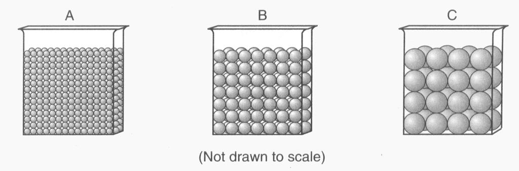 The diagrams below represent three containers, A, B, and C, which were filled with equal volumes of