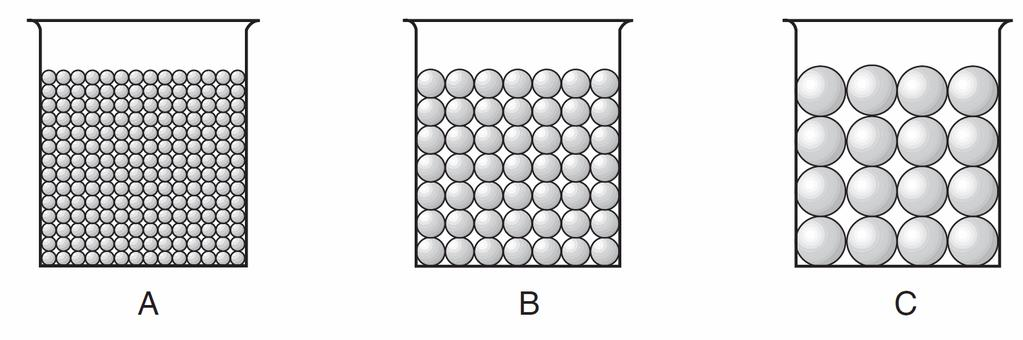 19. The cross sections below represent three beakers that were used to test porosity. Beakers A, B, and C each contain a different size of bead. Each beaker holds an equal volume of beads.
