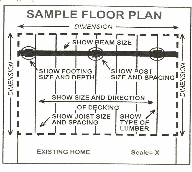 ELEVATION PLAN 1. Height of structure from grade. 2. Size and depth of footings. 3. Guard height and spacing (if any). 4.