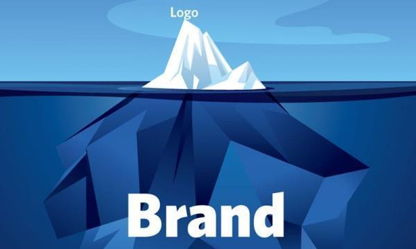 A brand is a set of images and