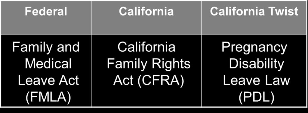 FMLA Laws With A California Twist