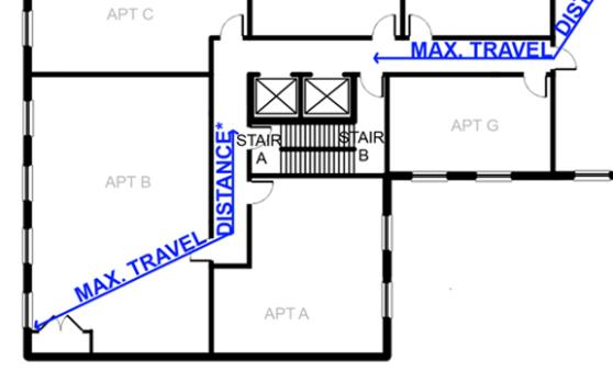 IBC 1017.2.2 An increased exit access travel distance is now permitted for Groups F-1 and S-1occupancies where specific requirements are met.
