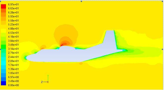 from the boundary and away from regions of high curvature, the flow fields are determined primarily by the overall radius of the cyclindrical portion of the fuselage.