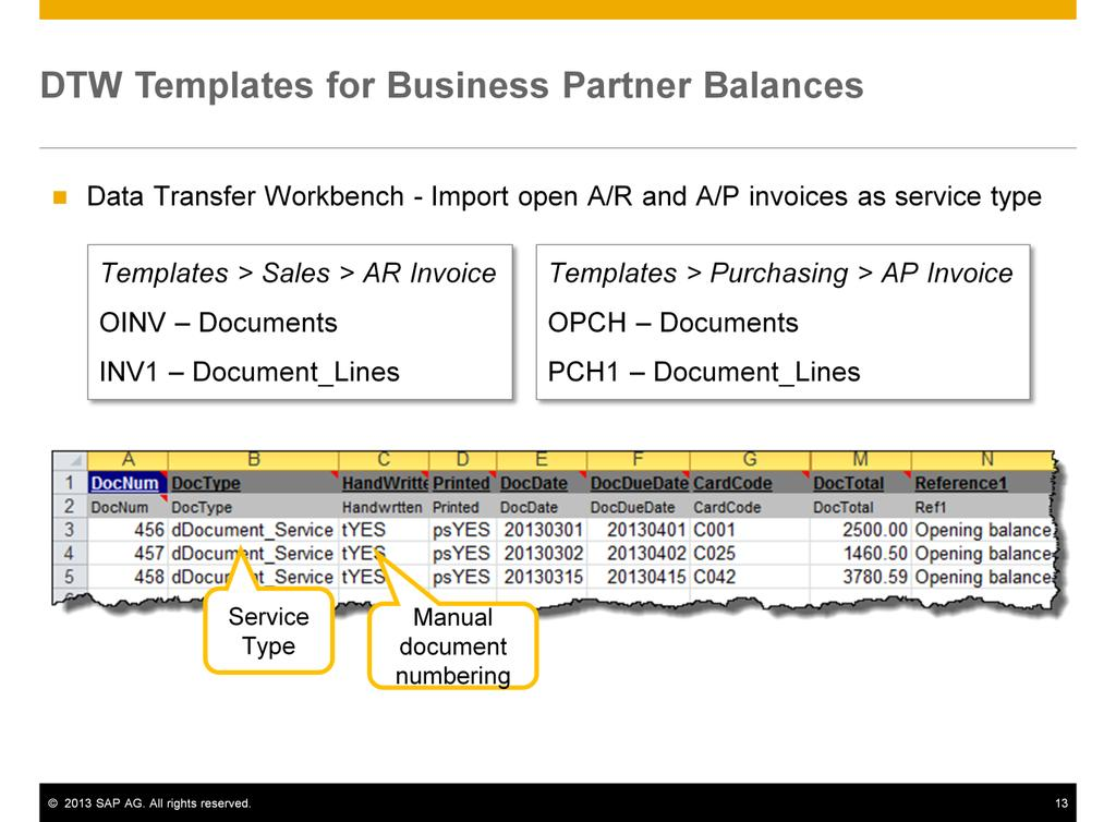 If you decide to import the invoices using DTW, you can find the DTW templates in the Sales or Purchasing folders: OINV Documents INV1