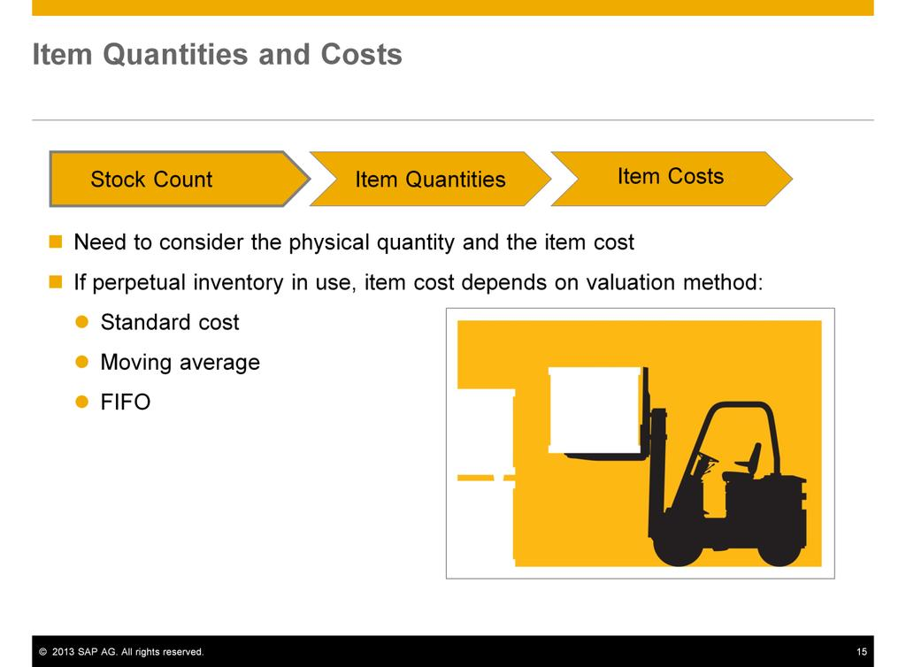 Item quantities and costs must be entered before open transactions that release inventory can be imported.