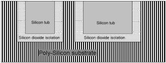 integrated circuits. Wafer warping has limited the size of the wafers to 4 inches. It is not certain how long IC manufacturers will continue to produce DI.
