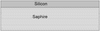 The active Silicon device is formed on an electrically insulating crystalline Al2O3 (Sapphire) substrate. An Epitaxial layer of Silicon is grown on a crystalline Sapphire wafer.