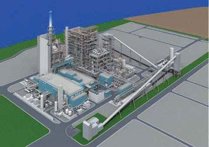 Coal-fired Power Generation 2 (for very near future use) 3.