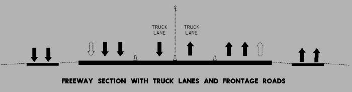 4.9 Truck lanes alternative Exclusive truck lanes could be provided in the median of the freeway, included in the express lanes, or be on an elevated structure in the median or on either side of the