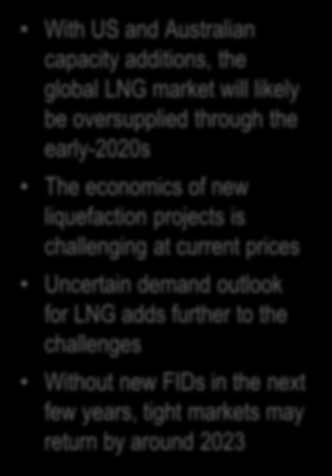 Oversupplied LNG Markets for The Next 5-10 Years?