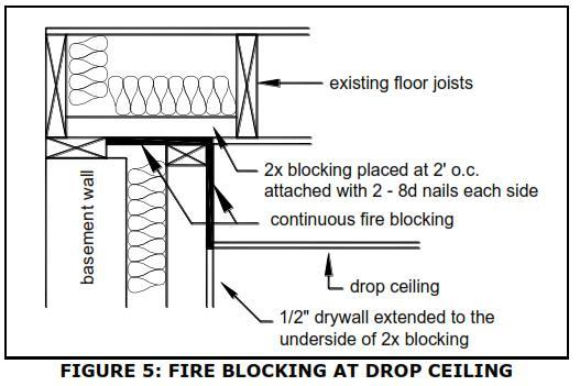Interior Covering Wall and ceiling material must meet the requirements below.