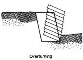OVERTURNING refers to the tipping over of the retaining wall as it rotates about the toe of the structure. The overturning force is the sum of each destabilizing force times its moment arm.