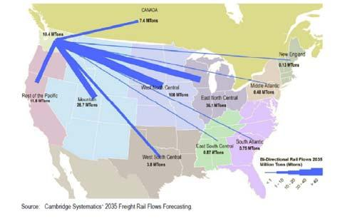 A Vision for the Future WA Annual Bidirectional Rail Volumes to US