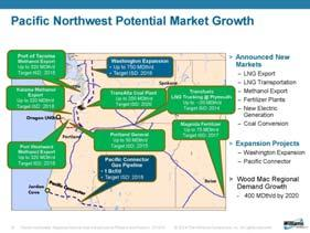 Examples of Potential Growth Estimated Rail Capacity by