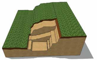 Stakes Proposed Wall Location Grass Reinforced Backfill Zone Organic Materials Step 2 Excavation Excavate and prepare Sub Base Leveling Trench 150mm below first course Leveling Pad Trench is