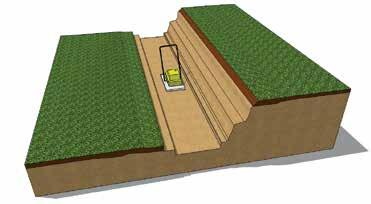 3m wide Normal wall Burial Depth or Embedment Depth is 150mm to 300mm Leveling Pad Trench Back of Wall Excavation Depth Excavation Cut Line Excavate cut line to a 2 to 1 slope or greater Back of wall