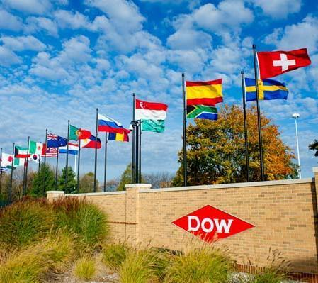 Dow Fast Facts Founded by Herbert H.