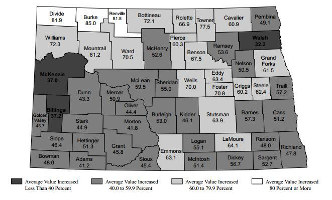North Dakota Land Valuation Model for the 2012 Agricultural Real Estate Assessment showed large increases in all agricultural land values across the state (Figure 5, Aakre & Haugen, 2012).