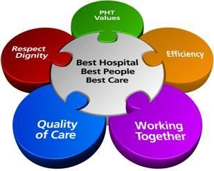 The Trust s vision, values and priorities: The Trust s vision is to be recognised as a world-class hospital, leading the field through innovative healthcare solutions, focused on the best outcome for