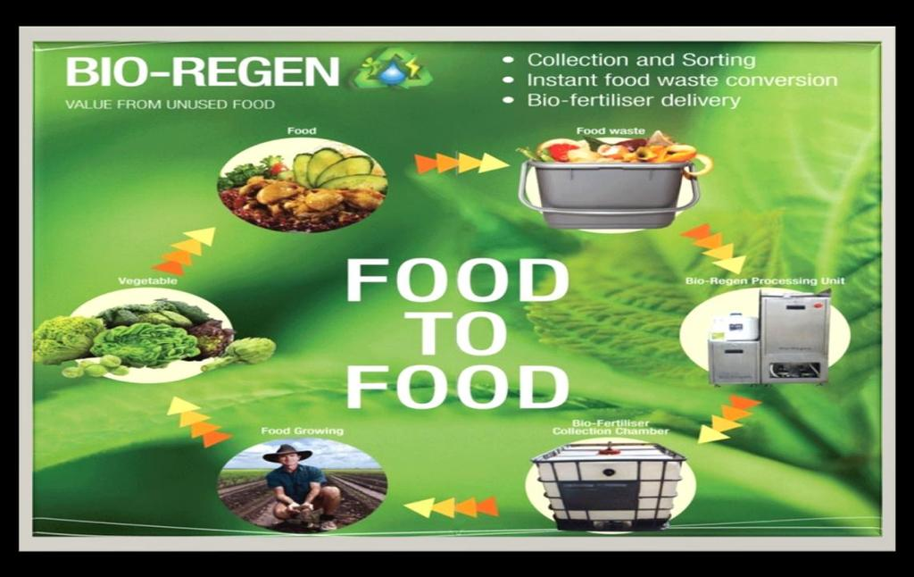 ORGANIC WASTE DIVERSION CENTRES
