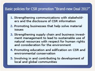 CSR for ITOCHU Corporation CSR Promotion System At ITOCHU Corporation, the CSR Promotion & Global Environment Department within our Corporate Communications Division plans and drafts policies and