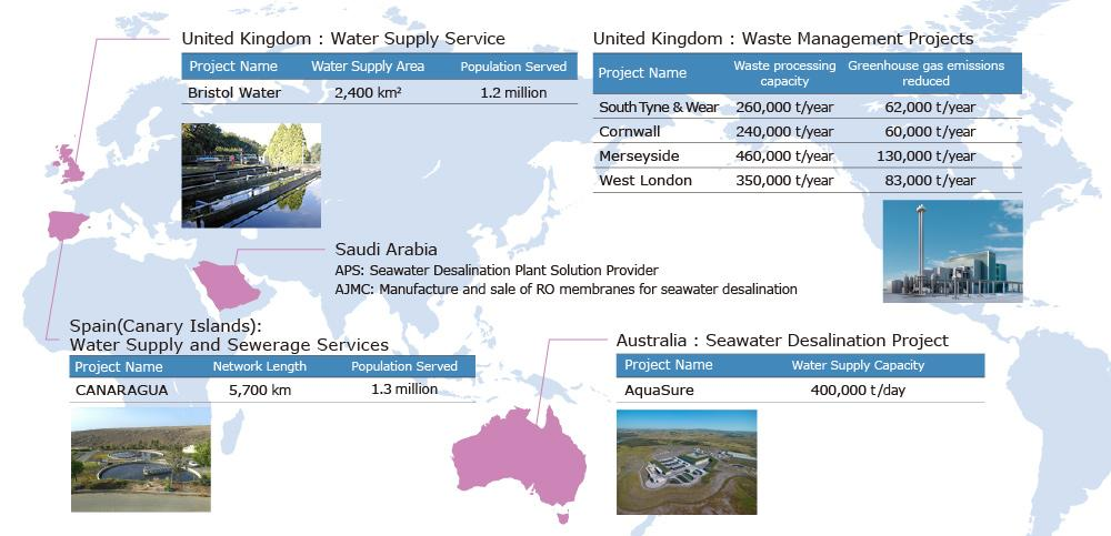 Highlight Global map of our investments in water and waste management sectors Comments from a Business Partner We are at the dawn of the resource revolution.