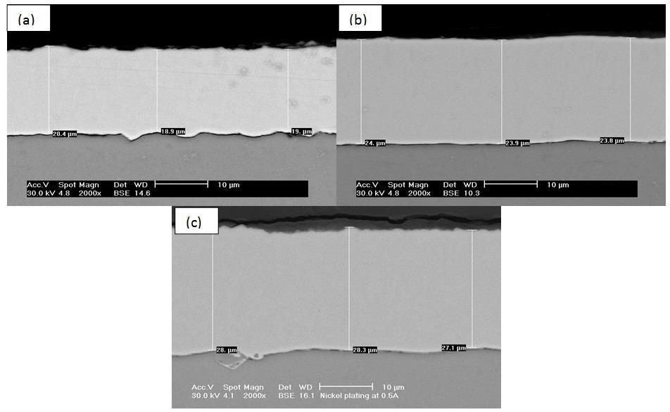 Figure-3. SEM image of cross section nickel plating on titanium using different current density of (a) 0.1 A (b) 0.3 A (c) 0.5 A. Figure-4 shows a plot of coating thickness against current density.